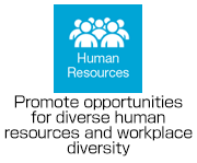 Human Resources: Promote opportunities for diverse human resources and workplace diversity