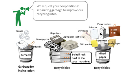 figure/Japan: Recycling Activities