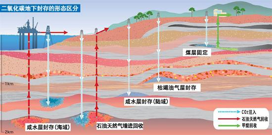 江是哪里的简称_江是哪个省的简称_二氧化碳简称什么